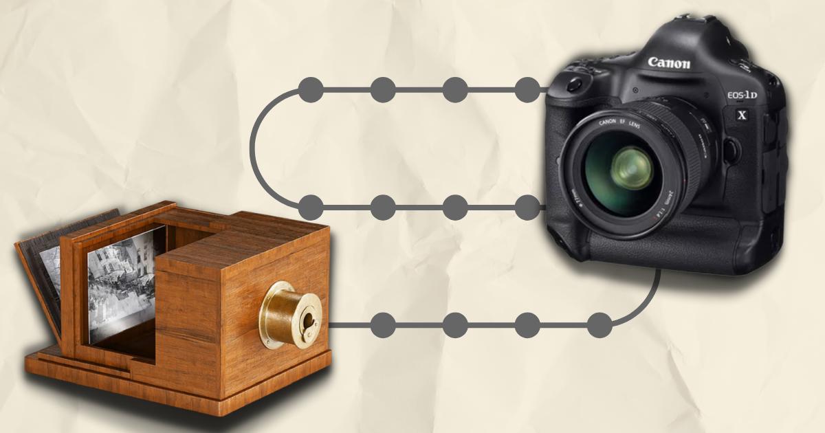 a evolução das câmeras fotográficas post blog red produção audiovisual